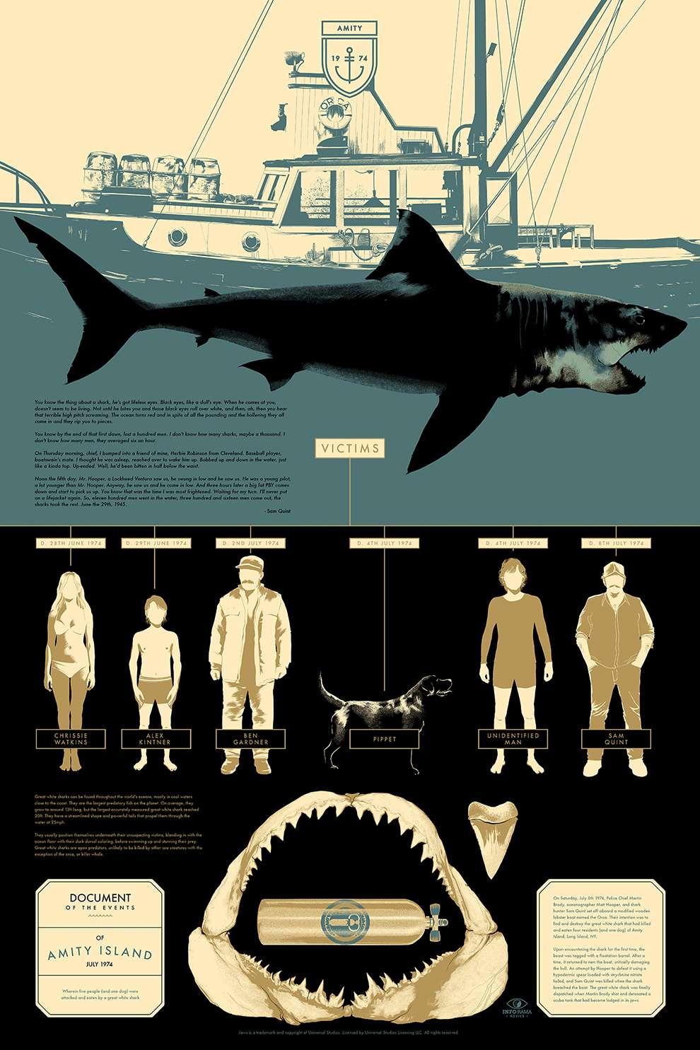 Matt Taylor, Digital infographic illustration of shark