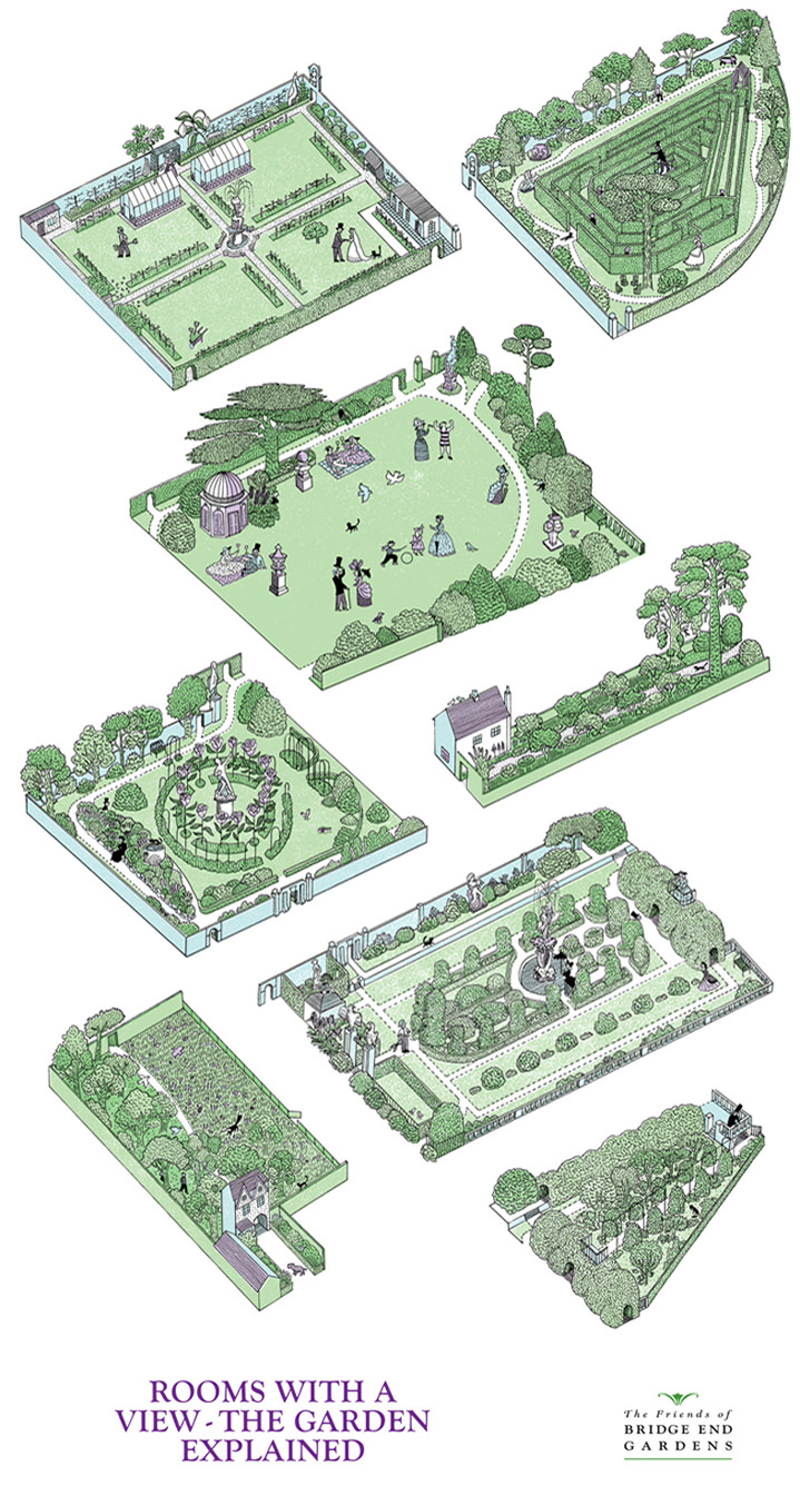 Christopher Brown, Detailed traditional Linocut illustration of different gardens