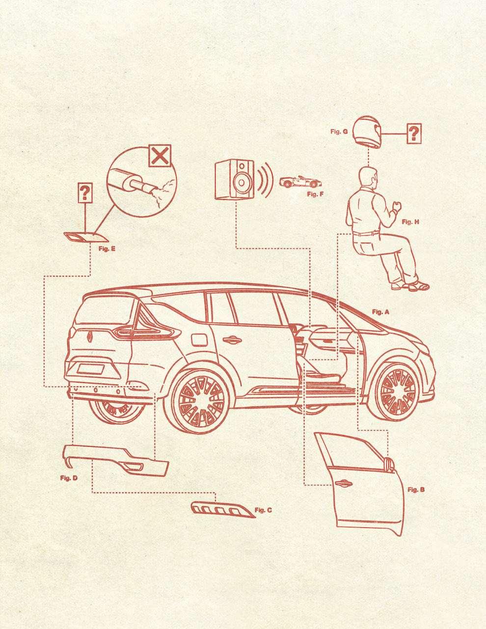 Tobatron, Infographic illustration of a car