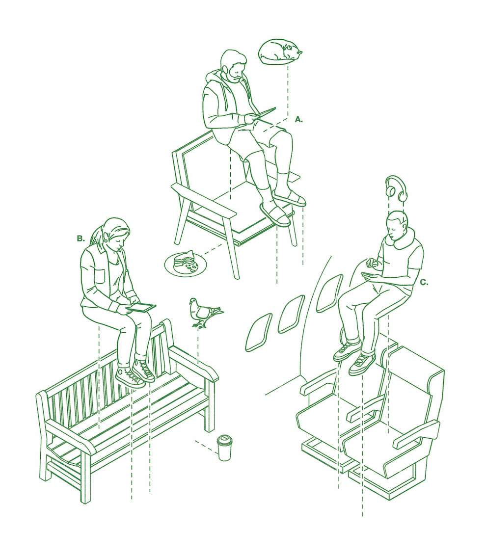 Tobatron, line drawn instructional infographic diagram illustration of people sitting down in different places