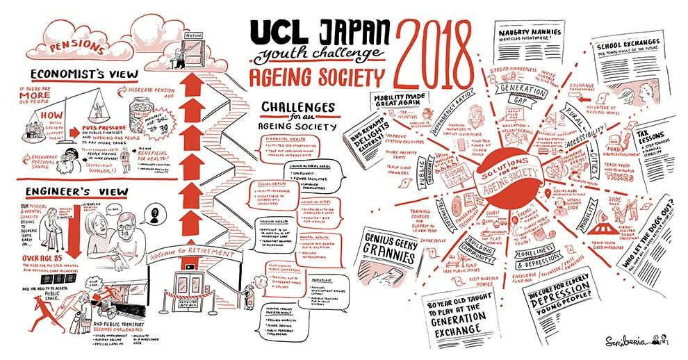 Scriberia, Visual data communication. Line art and sketch scribing conceptual illustration about the youth challenge in Japan because of their ageing society