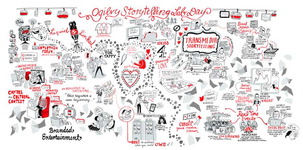 Scriberia, Visual data communication. Line art and sketch scribing illustration about telling tales and saving lives